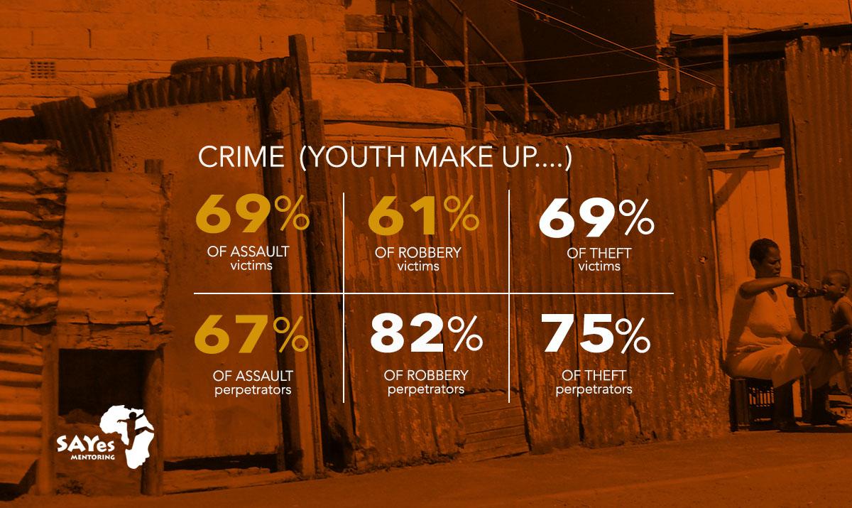 crime_2