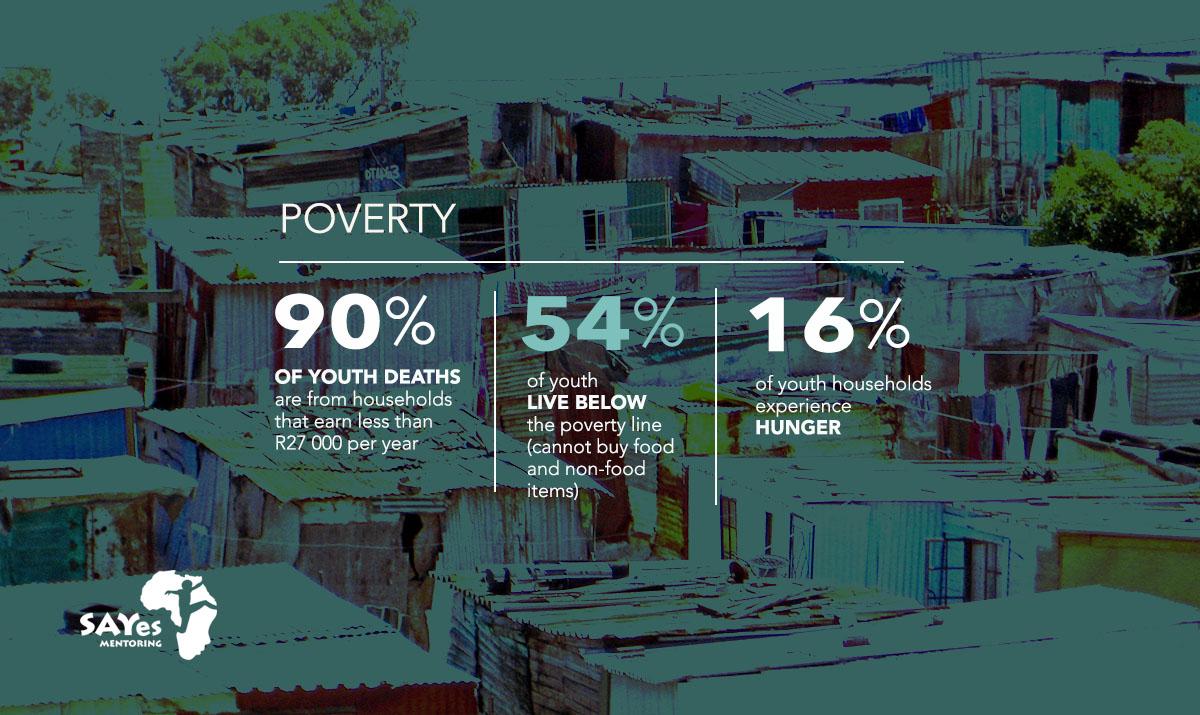 poverty_2