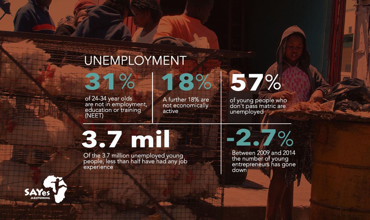 unemployment_2